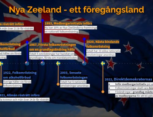 Nya Zeeland – Ett föregångsland för demokratin